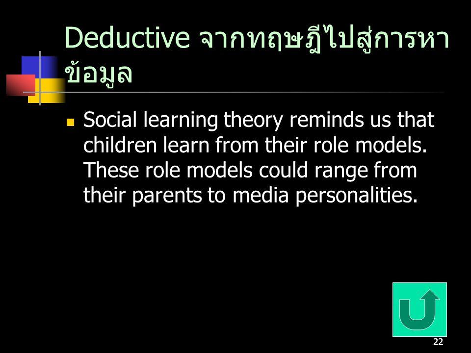 Deductive จากทฤษฎีไปสู่การหาข้อมูล