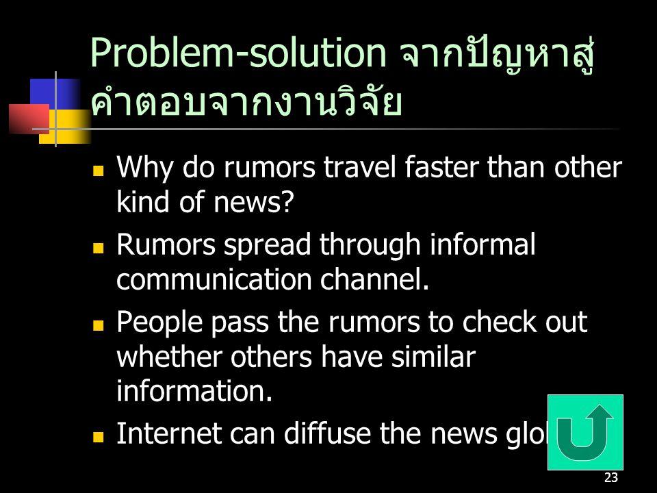 Problem-solution จากปัญหาสู่คำตอบจากงานวิจัย