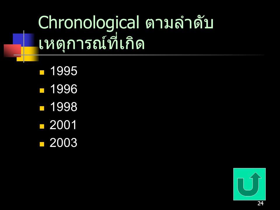 Chronological ตามลำดับเหตุการณ์ที่เกิด