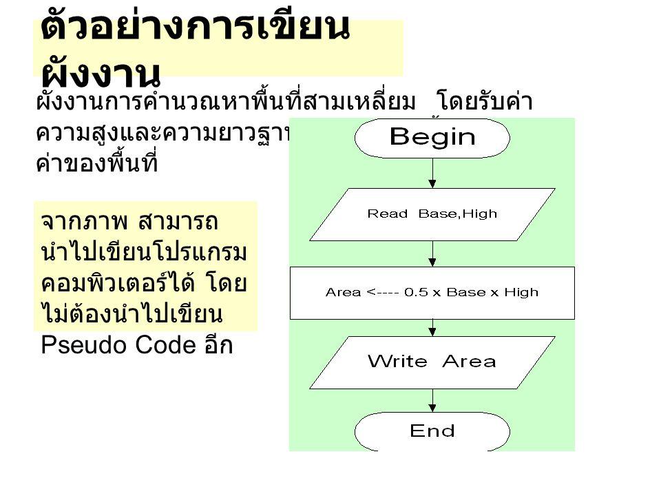 ตัวอย่างการเขียนผังงาน