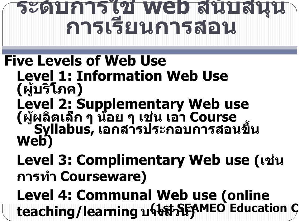 ระดับการใช้ web สนับสนุนการเรียนการสอน