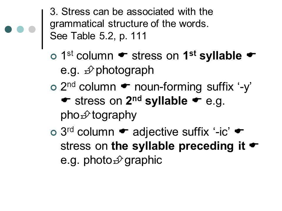 1st column  stress on 1st syllable  e.g. photograph