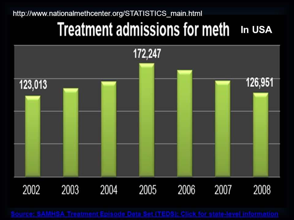 In USA http://www.nationalmethcenter.org/STATISTICS_main.html