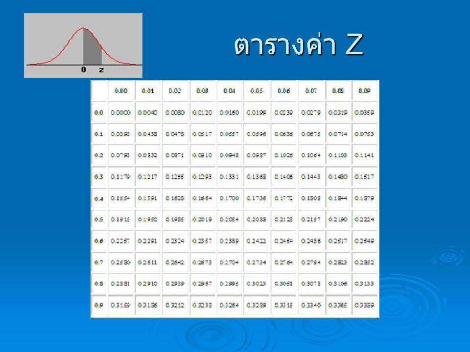 ตารางค่า Z Area between 0 and z