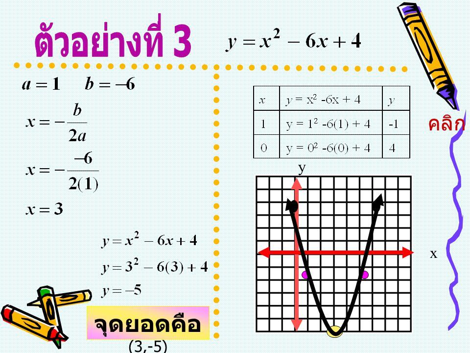ตัวอย่างที่ 3 คลิก x y จุดยอดคือ (3,-5)