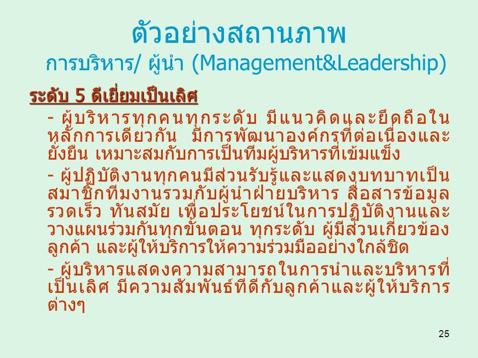 ตัวอย่างสถานภาพ การบริหาร/ ผู้นำ (Management&Leadership)