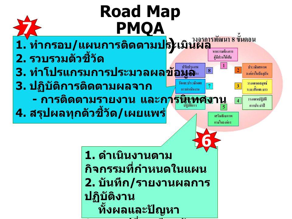 Road Map PMQA 2551 (3) 7 6 1. ทำกรอบ/แผนการติดตามประเมินผล