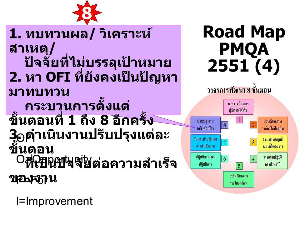 8 Road Map PMQA 2551 (4) 1. ทบทวนผล/ วิเคราะห์สาเหตุ/