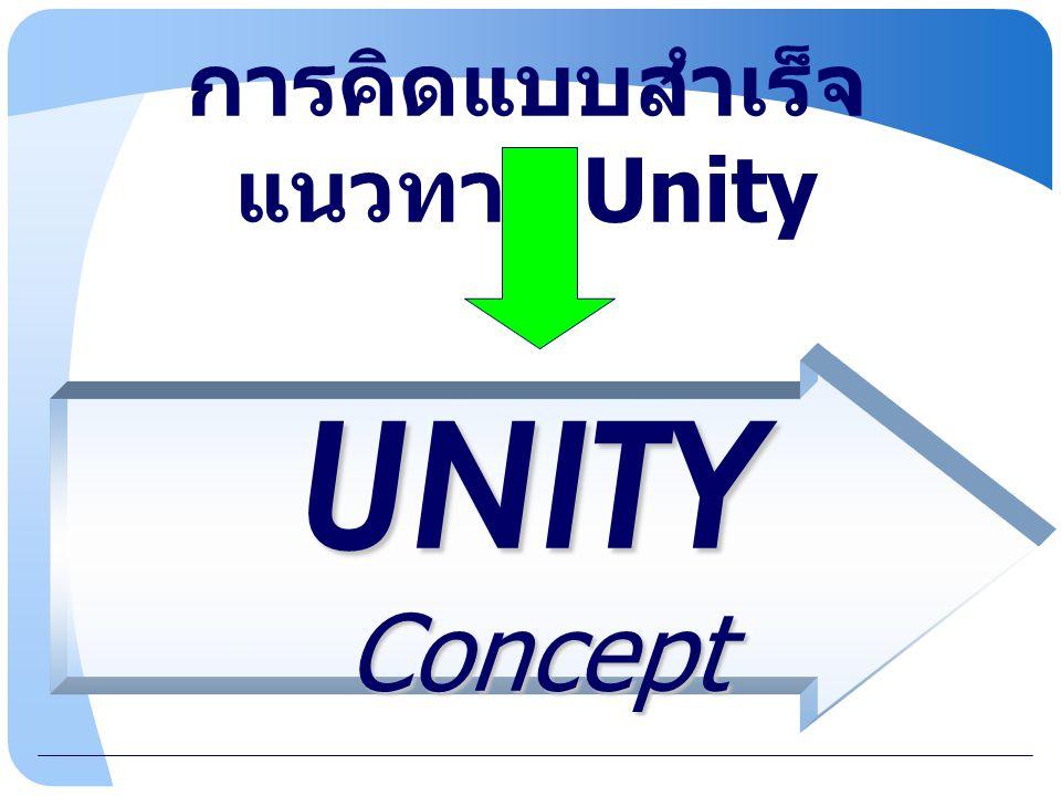 การคิดแบบสำเร็จแนวทาง Unity