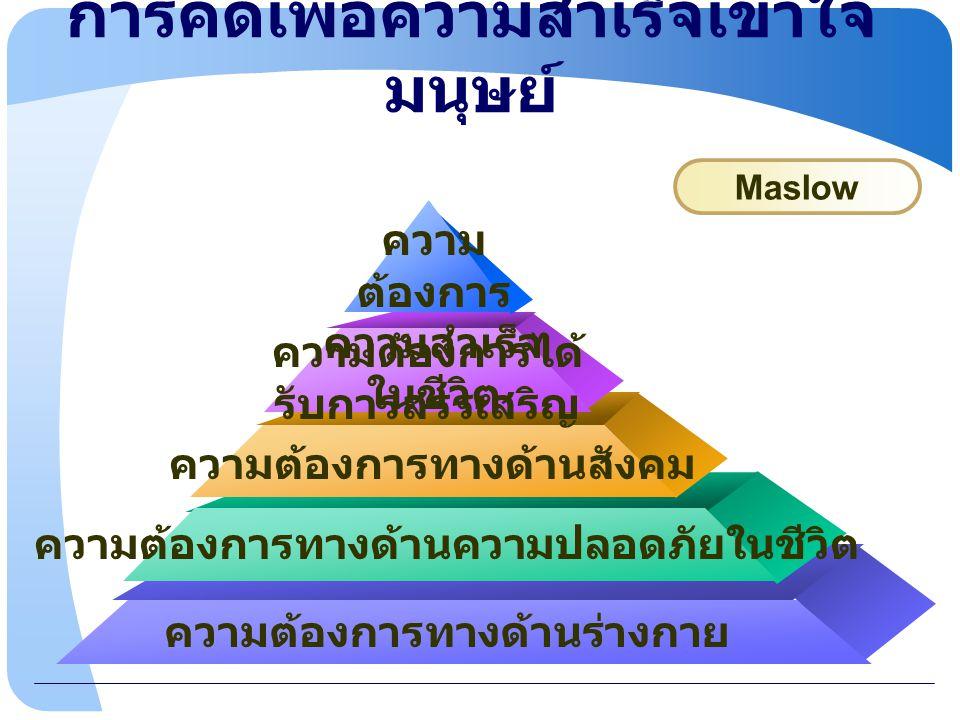 การคิดเพื่อความสำเร็จเข้าใจมนุษย์