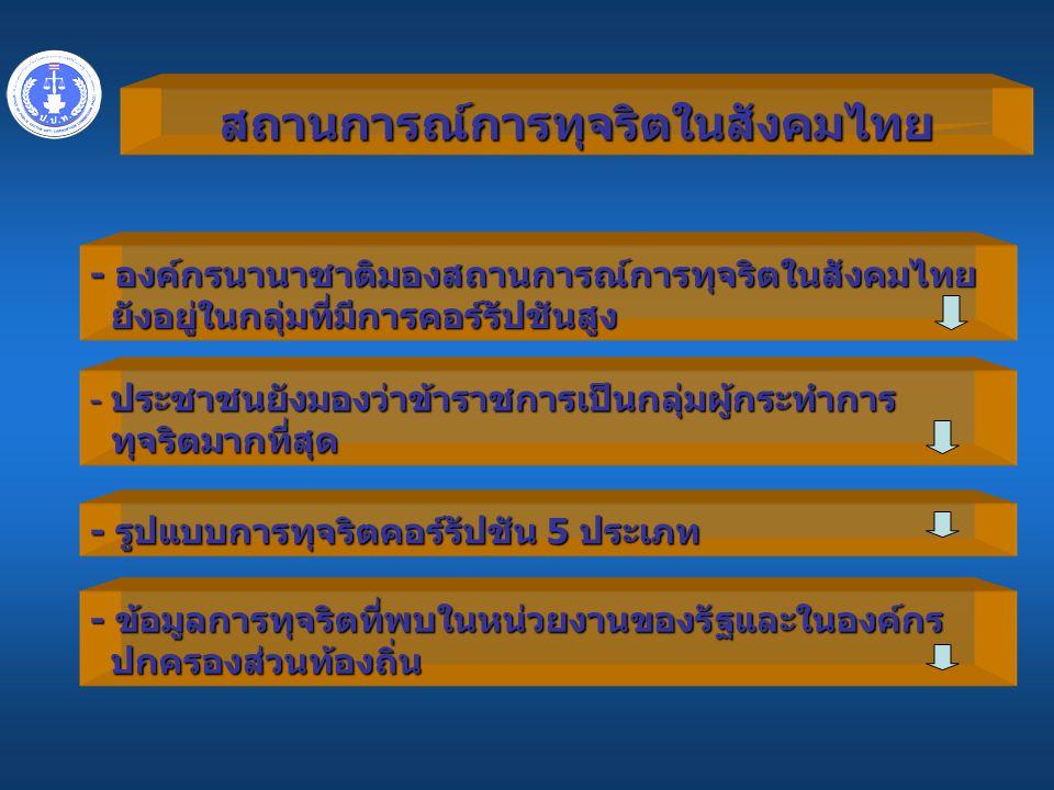 สถานการณ์การทุจริตในสังคมไทย