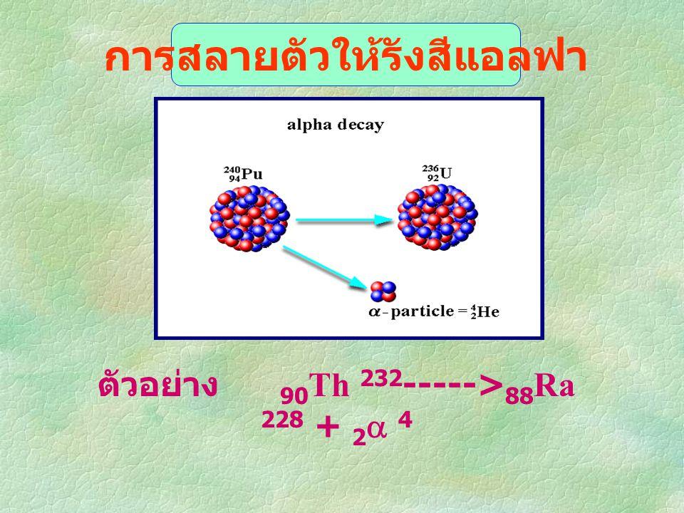 การสลายตัวให้รังสีแอลฟา ตัวอย่าง 90Th 232----->88Ra 228 + 2a 4