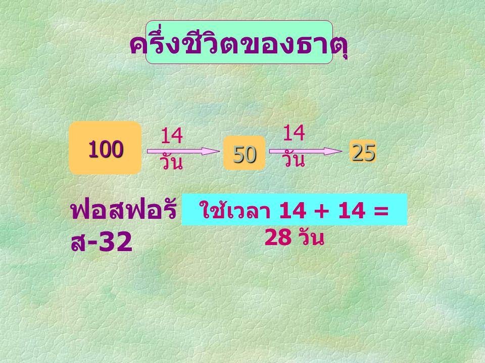 ครึ่งชีวิตของธาตุ ฟอสฟอรัส-32 100 50 25 ใช้เวลา 14 + 14 = 28 วัน