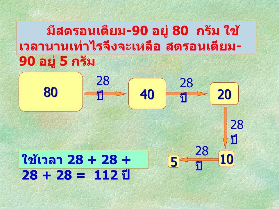 มีสตรอนเตียม-90 อยู่ 80 กรัม ใช้เวลานานเท่าไรจึงจะเหลือ สตรอนเตียม-90 อยู่ 5 กรัม