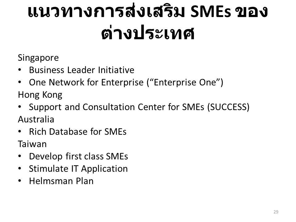 แนวทางการส่งเสริม SMEs ของต่างประเทศ