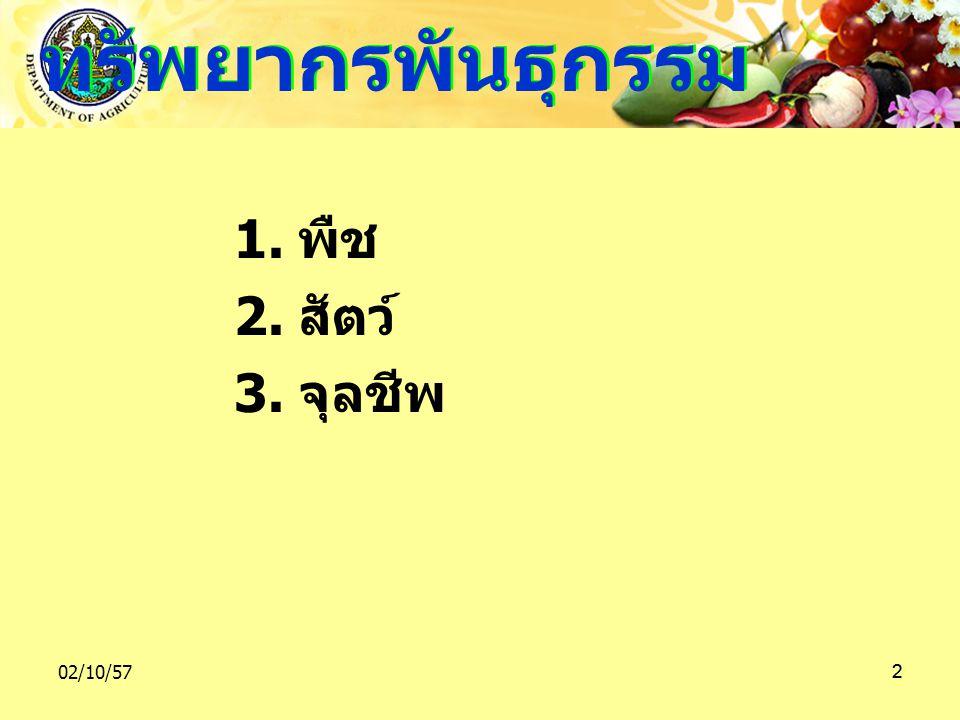 ทรัพยากรพันธุกรรม พืช สัตว์ จุลชีพ 05/04/60 2