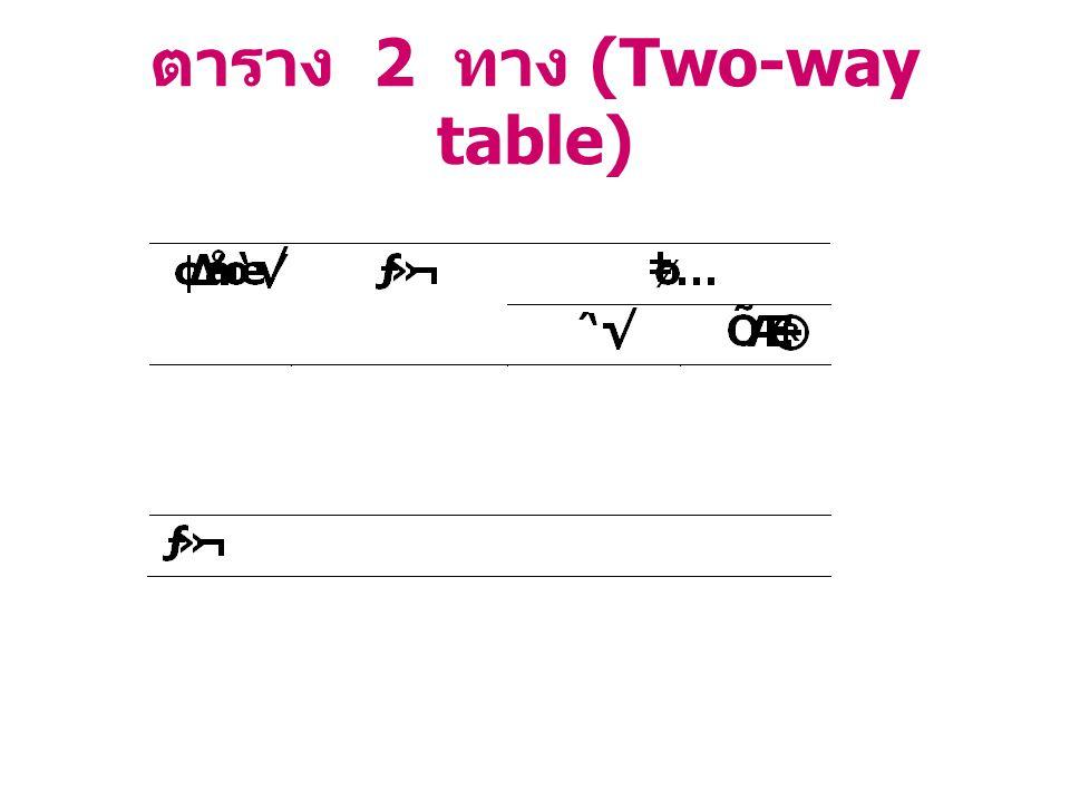 ตาราง 2 ทาง (Two-way table)
