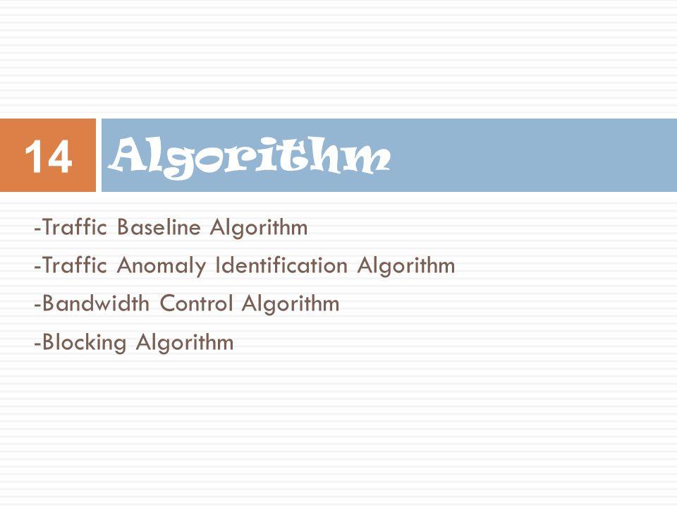 Algorithm -Traffic Baseline Algorithm