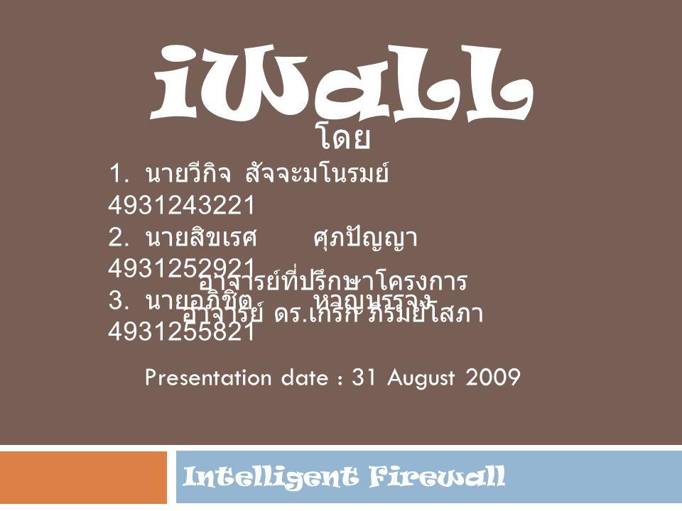 iWaLL โดย 1. นายวีกิจ สัจจะมโนรมย์ 4931243221