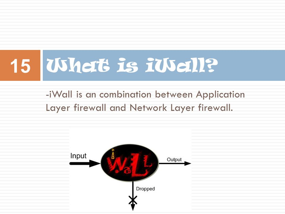 What is iWall.