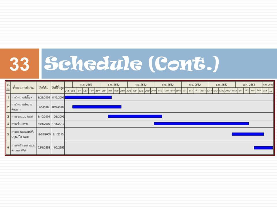 Schedule (Cont.)