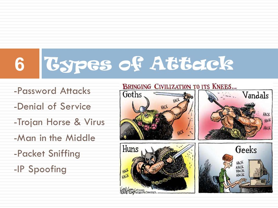Types of Attack -Password Attacks -Denial of Service