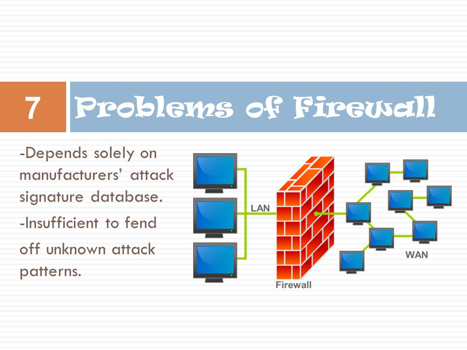 Problems of Firewall -Depends solely on manufacturers' attack signature database. -Insufficient to fend.