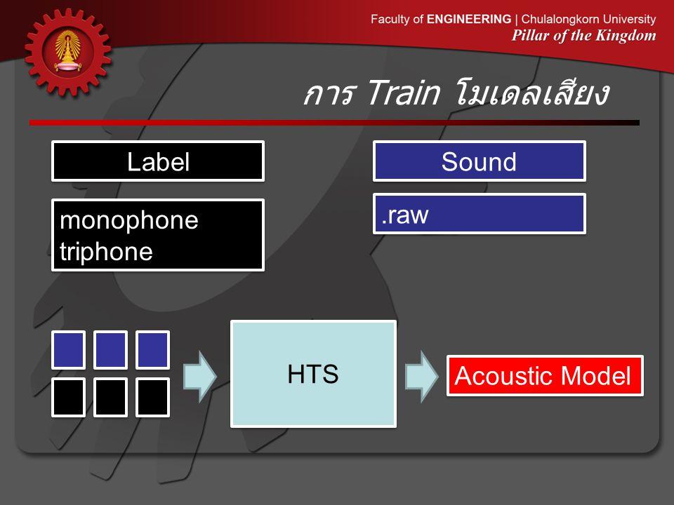 การ Train โมเดลเสียง Label Sound .raw monophone triphone HTS