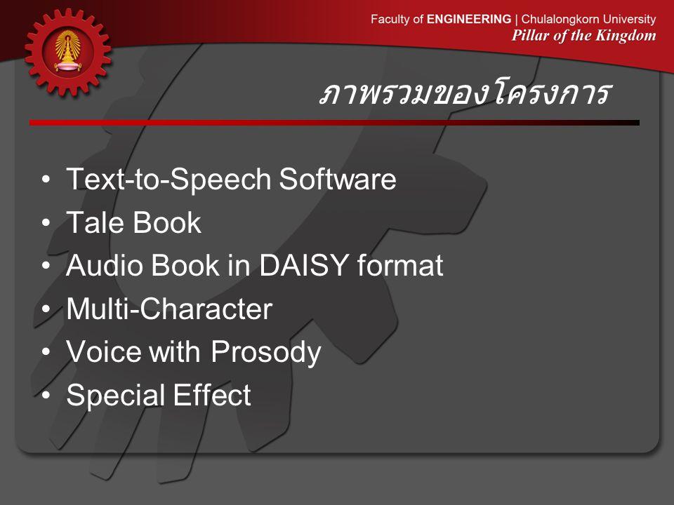 ภาพรวมของโครงการ Text-to-Speech Software Tale Book