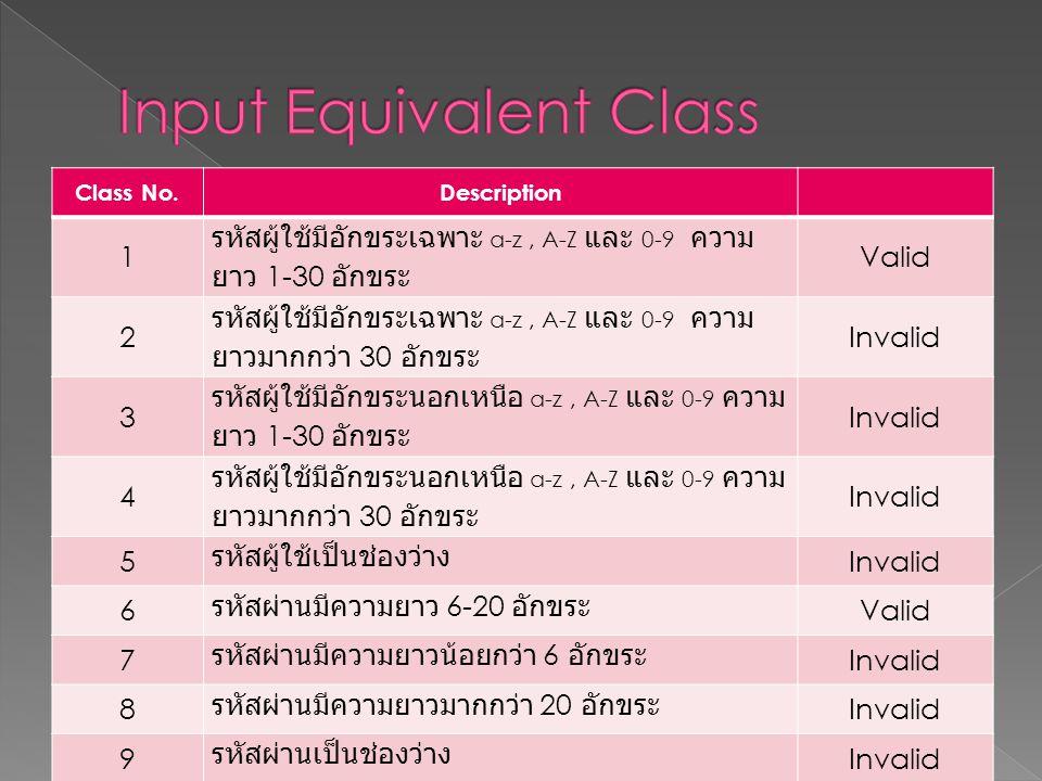 Input Equivalent Class