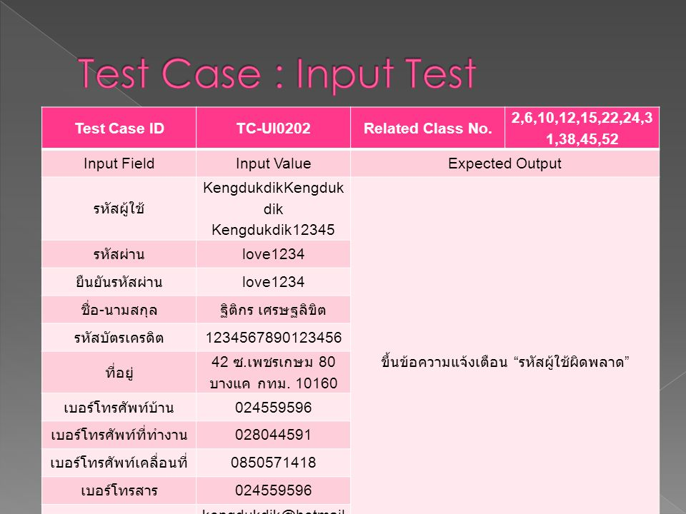 Test Case : Input Test Test Case ID TC-UI0202 Related Class No.