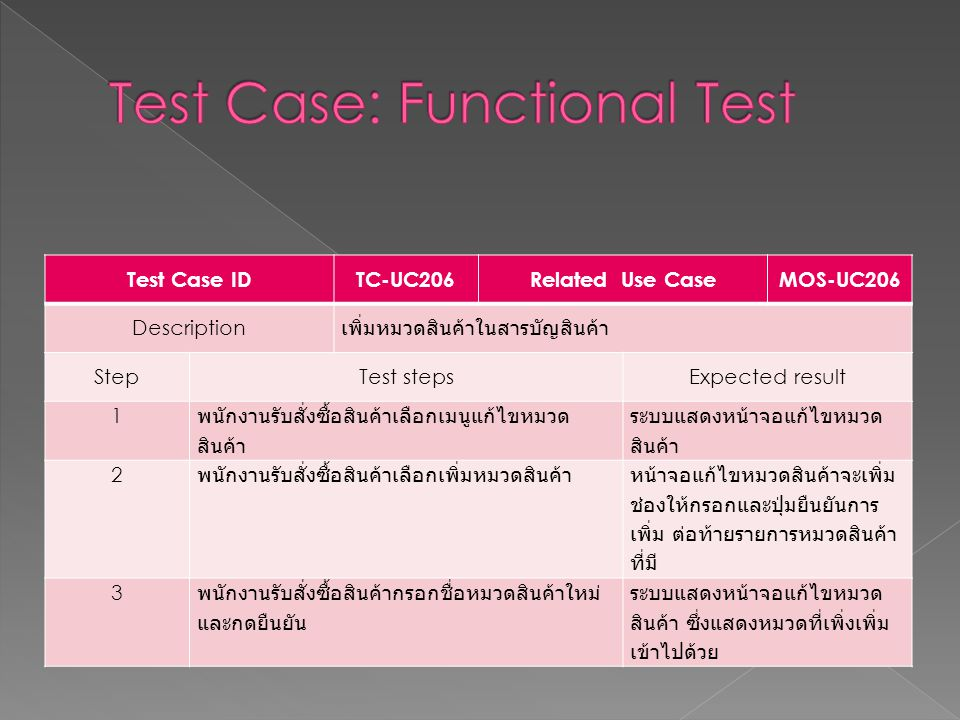 Test Case: Functional Test
