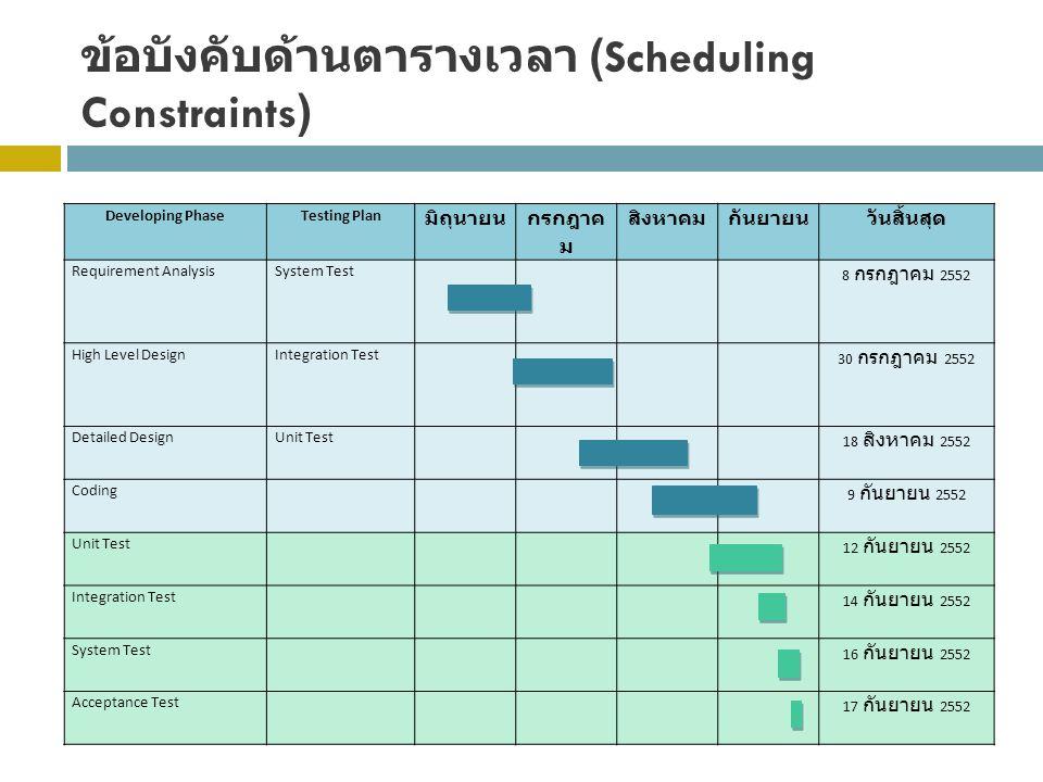 ข้อบังคับด้านตารางเวลา (Scheduling Constraints)