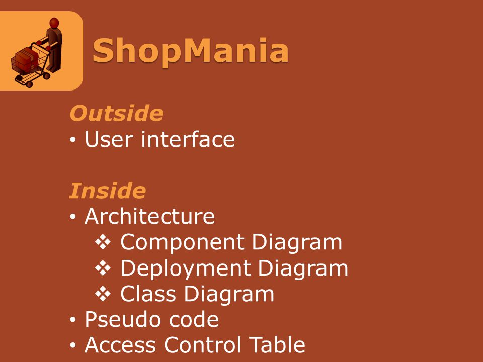 ShopMania Outside User interface Inside Architecture Component Diagram
