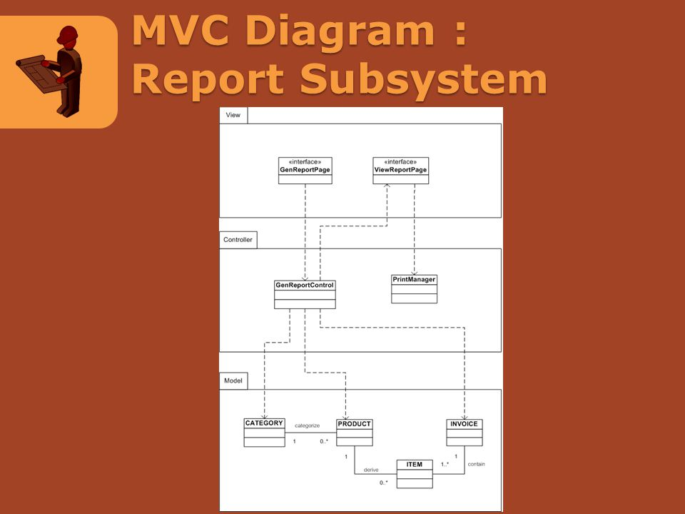 MVC Diagram : Report Subsystem