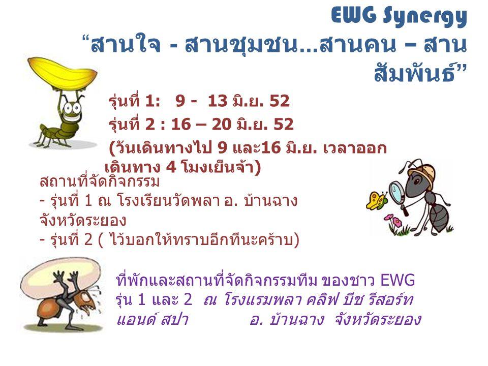 EWG Synergy สานใจ - สานชุมชน...สานคน – สานสัมพันธ์