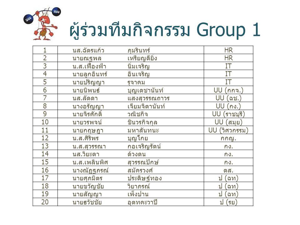 ผู้ร่วมทีมกิจกรรม Group 1