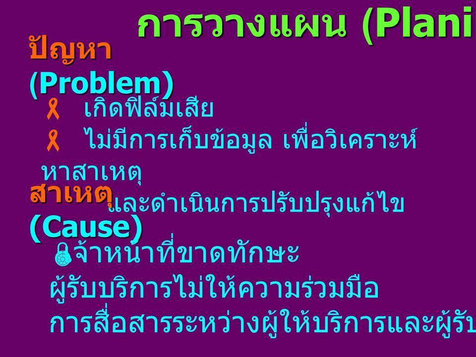 การวางแผน (Planing) ปัญหา (Problem) สาเหตุ (Cause)