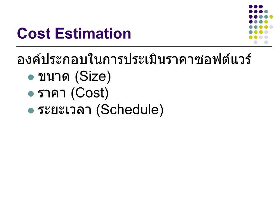 Cost Estimation องค์ประกอบในการประเมินราคาซอฟต์แวร์ ขนาด (Size)