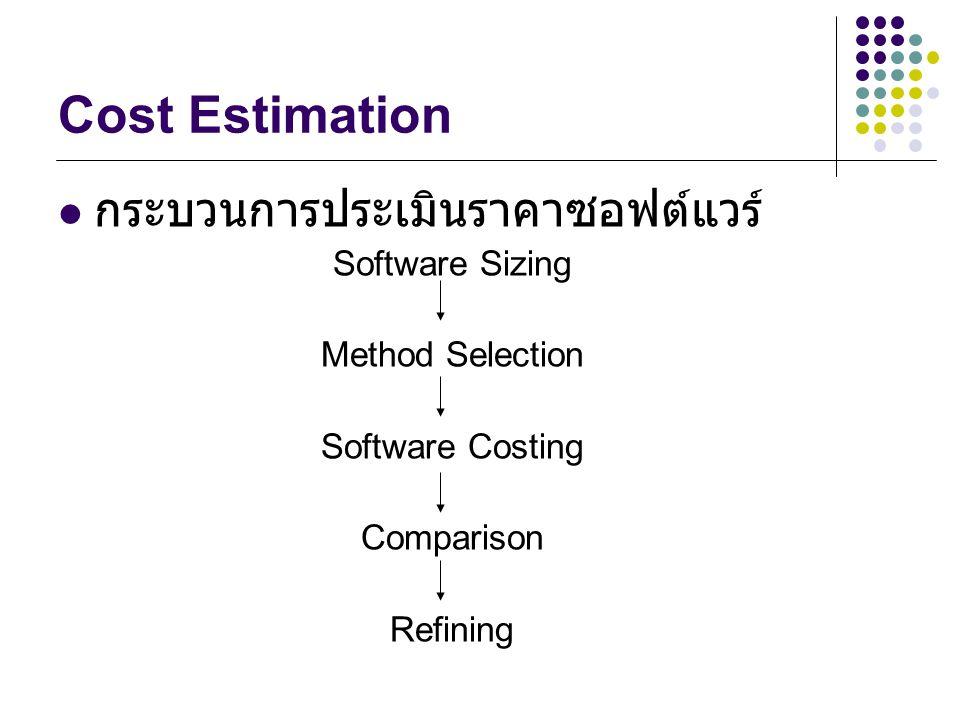 Cost Estimation กระบวนการประเมินราคาซอฟต์แวร์ Software Sizing