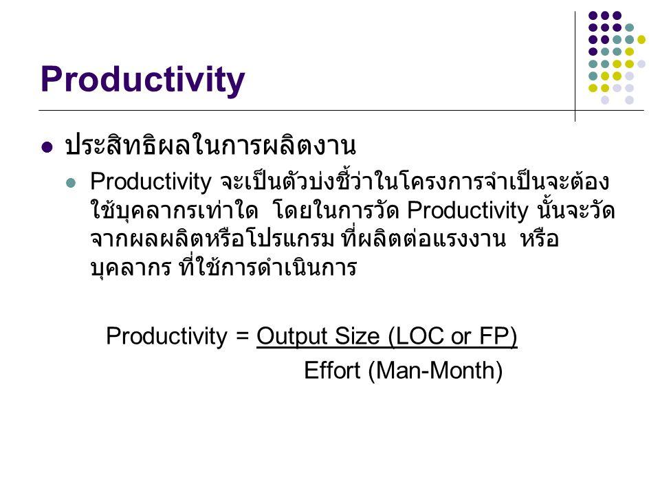 Productivity ประสิทธิผลในการผลิตงาน
