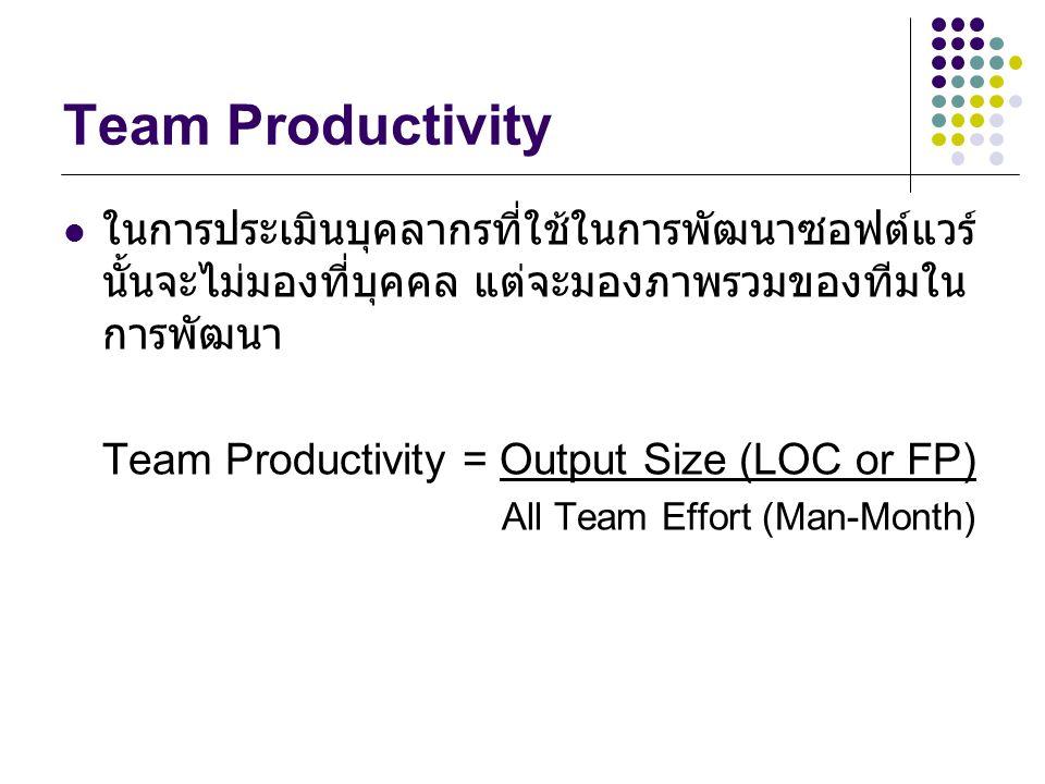 Team Productivity ในการประเมินบุคลากรที่ใช้ในการพัฒนาซอฟต์แวร์นั้นจะไม่มองที่บุคคล แต่จะมองภาพรวมของทีมในการพัฒนา.