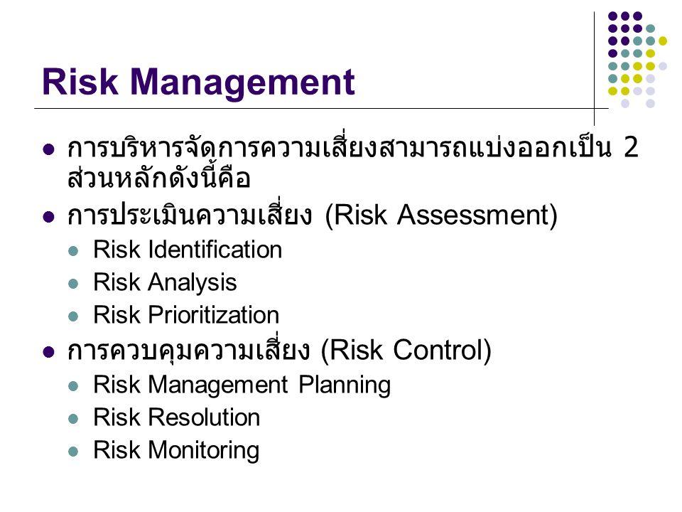 Risk Management การบริหารจัดการความเสี่ยงสามารถแบ่งออกเป็น 2 ส่วนหลักดังนี้คือ. การประเมินความเสี่ยง (Risk Assessment)