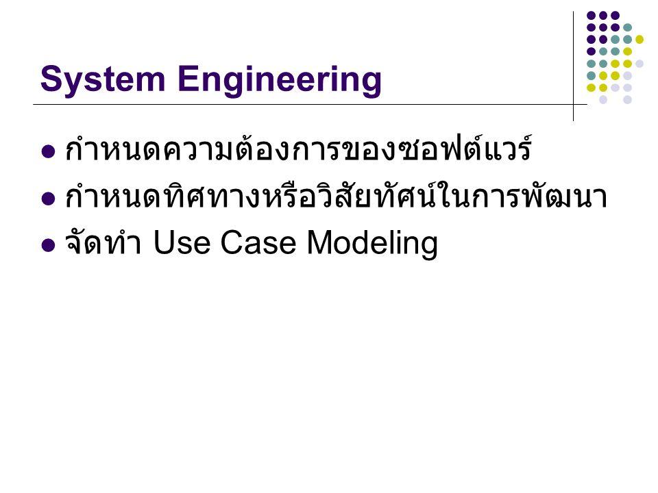 System Engineering กำหนดความต้องการของซอฟต์แวร์
