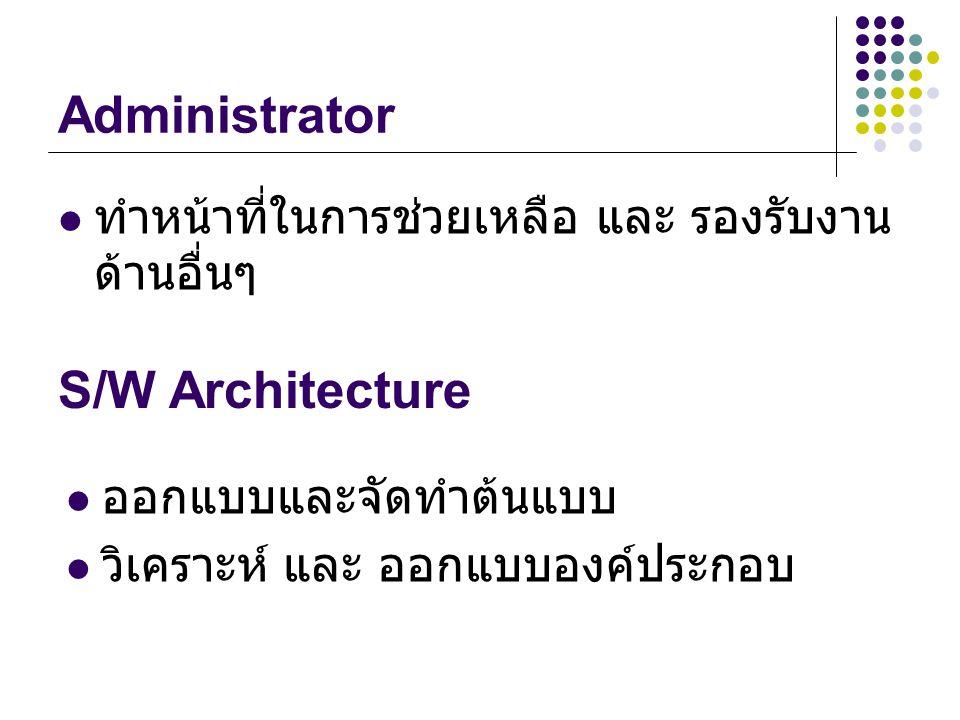 Administrator S/W Architecture