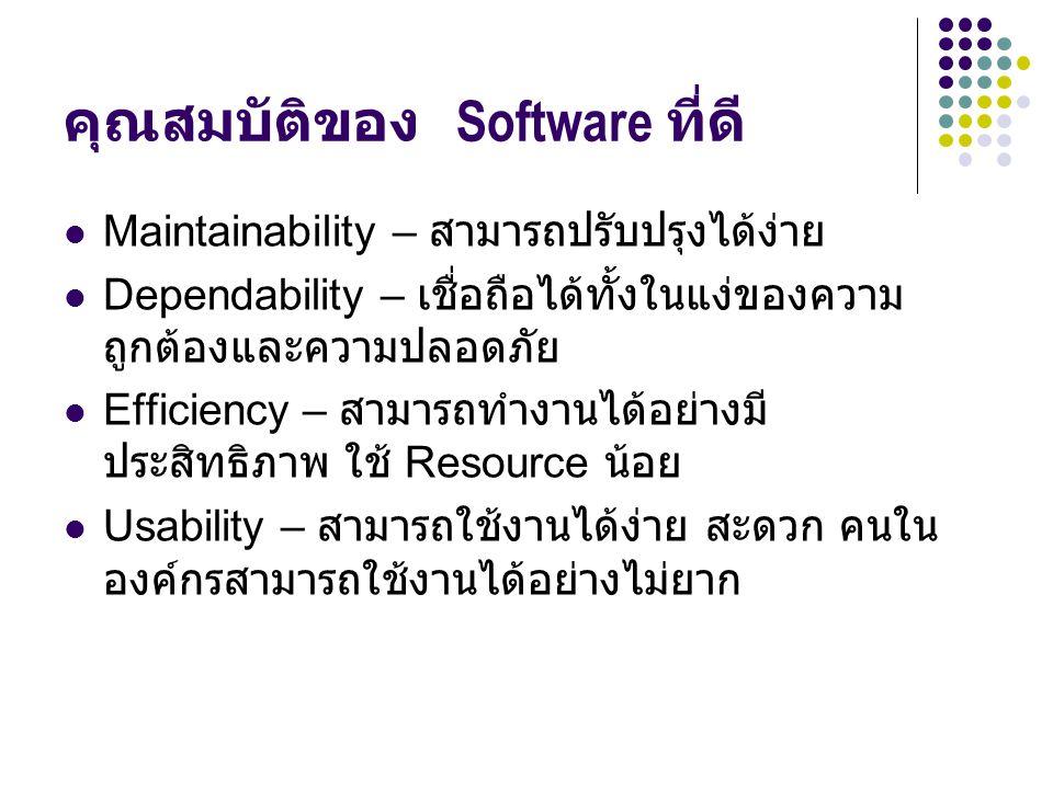 คุณสมบัติของ Software ที่ดี