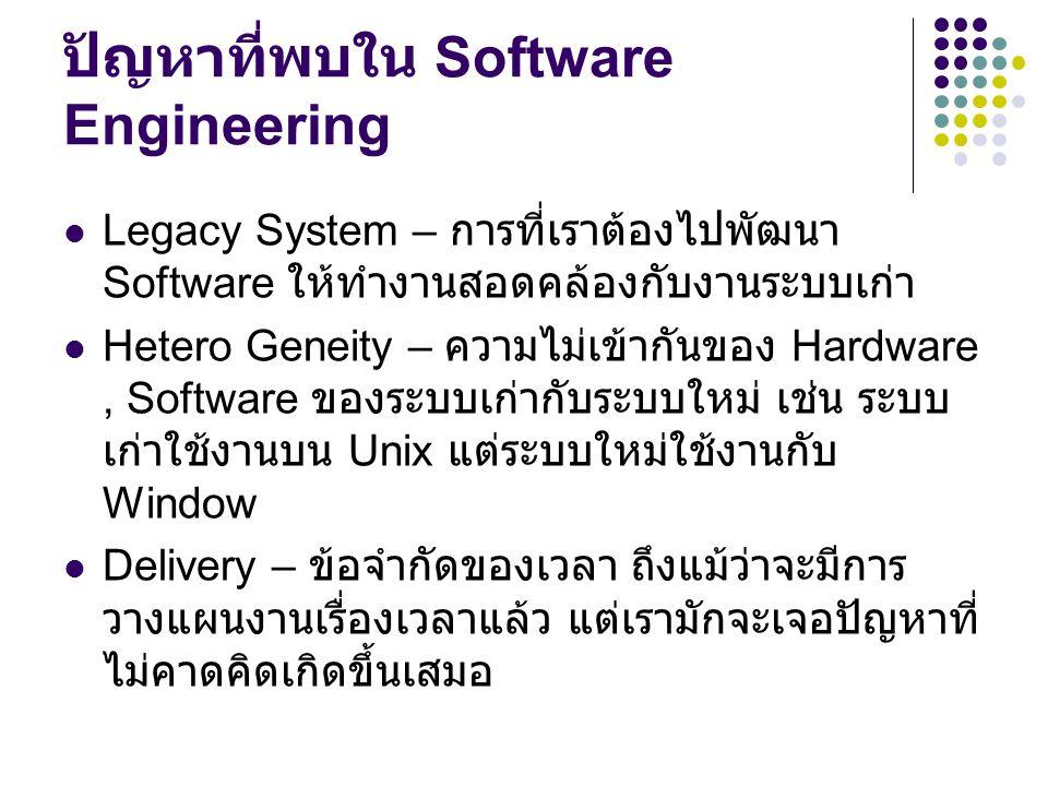 ปัญหาที่พบใน Software Engineering