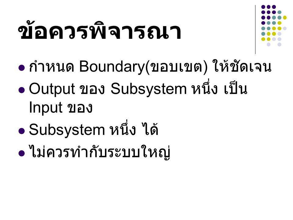 ข้อควรพิจารณา กำหนด Boundary(ขอบเขต) ให้ชัดเจน