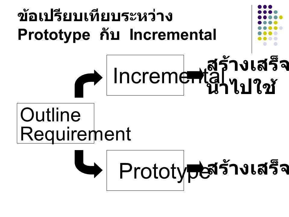 ข้อเปรียบเทียบระหว่าง Prototype กับ Incremental