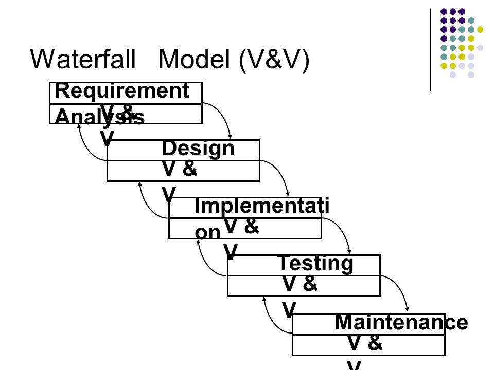 Waterfall Model (V&V) Requirement Analysis V & V Design Implementation